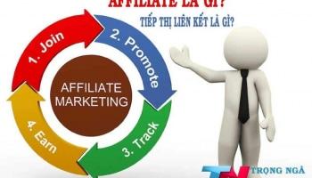 Tiếp thị liên kết là gì? Affiliate marketing là gì?